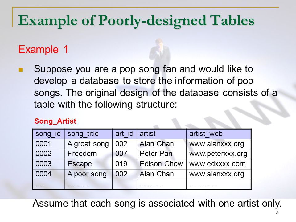 8 Example of Poorly-designed Tables Example 1 Suppose you are a pop song fan and would like to develop a database to store the information of pop song