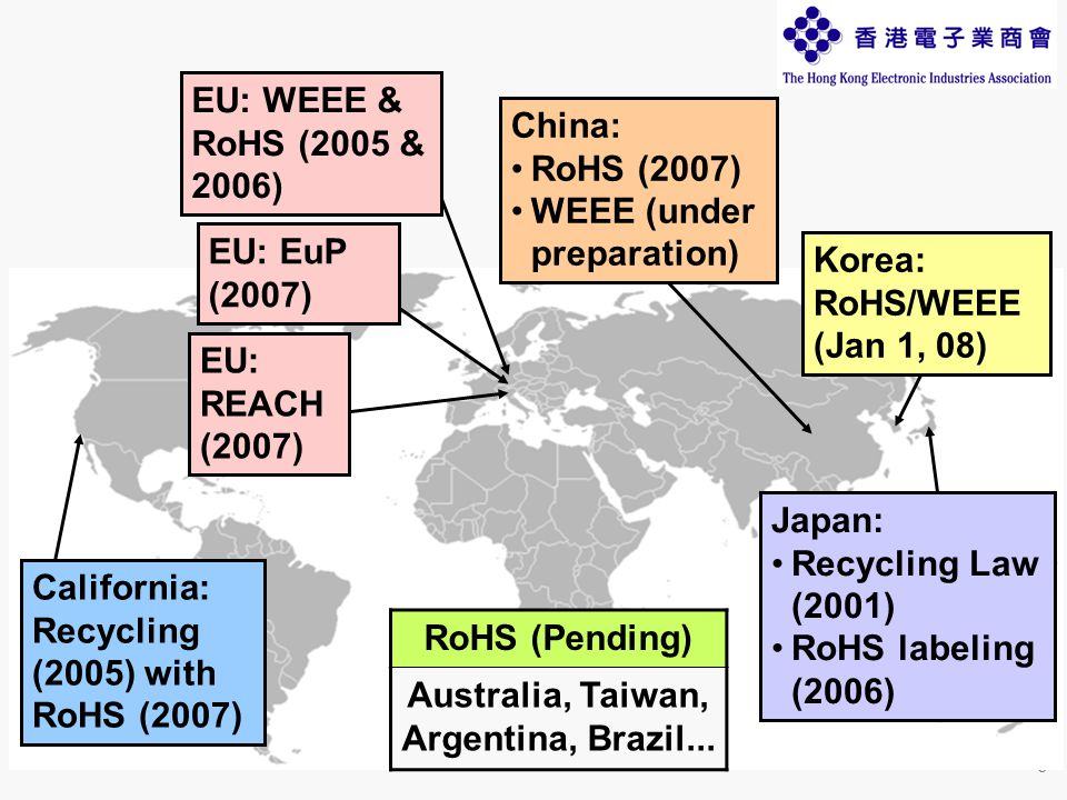 6 California: Recycling (2005) with RoHS (2007) EU: WEEE & RoHS (2005 & 2006) EU: EuP (2007) EU: REACH (2007) China: RoHS (2007) WEEE (under preparation) Japan: Recycling Law (2001) RoHS labeling (2006) RoHS (Pending) Australia, Taiwan, Argentina, Brazil...