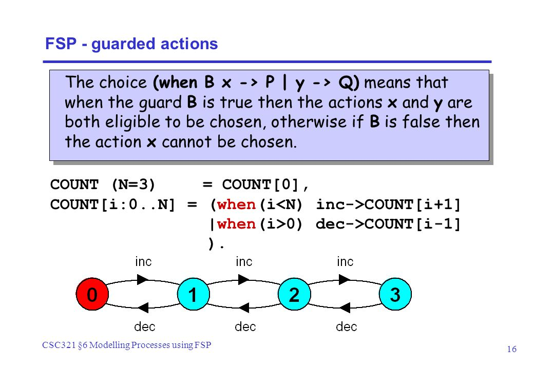 CSC321 §6 Modelling Processes using FSP 16 FSP - guarded actions The choice (when B x -> P | y -> Q) means that when the guard B is true then the acti