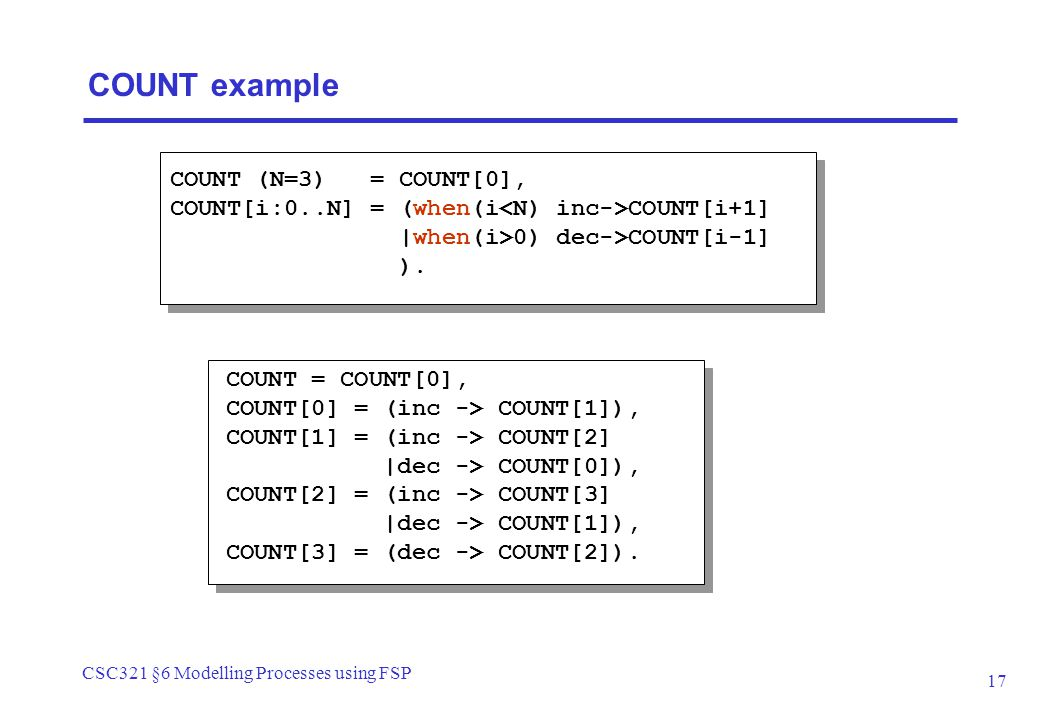 CSC321 §6 Modelling Processes using FSP 17 COUNT example COUNT = COUNT[0], COUNT[0] = (inc -> COUNT[1]), COUNT[1] = (inc -> COUNT[2] |dec -> COUNT[0]), COUNT[2] = (inc -> COUNT[3] |dec -> COUNT[1]), COUNT[3] = (dec -> COUNT[2]).