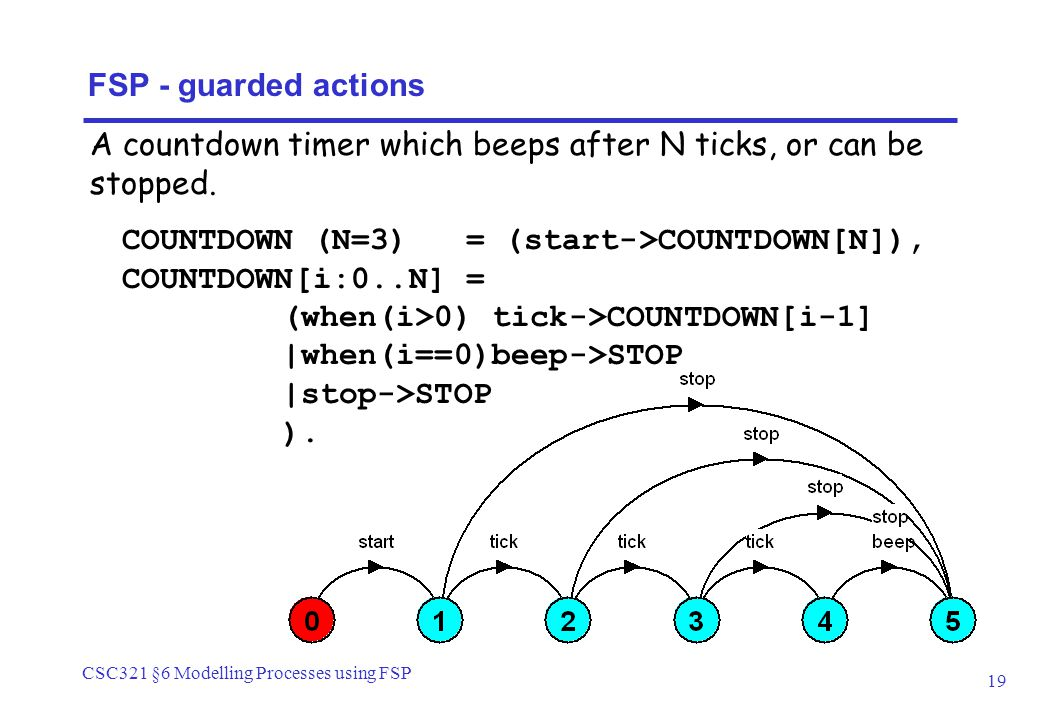 CSC321 §6 Modelling Processes using FSP 19 FSP - guarded actions COUNTDOWN (N=3) = (start->COUNTDOWN[N]), COUNTDOWN[i:0..N] = (when(i>0) tick->COUNTDOWN[i-1] |when(i==0)beep->STOP |stop->STOP ).