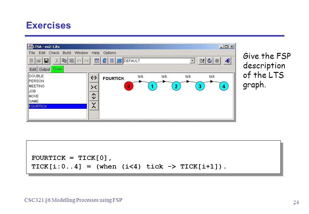 CSC321 §6 Modelling Processes using FSP 24 FOURTICK = TICK[0], TICK[i:0..4] = (when (i TICK[i+1]). Exercises Give the FSP description of the LTS graph
