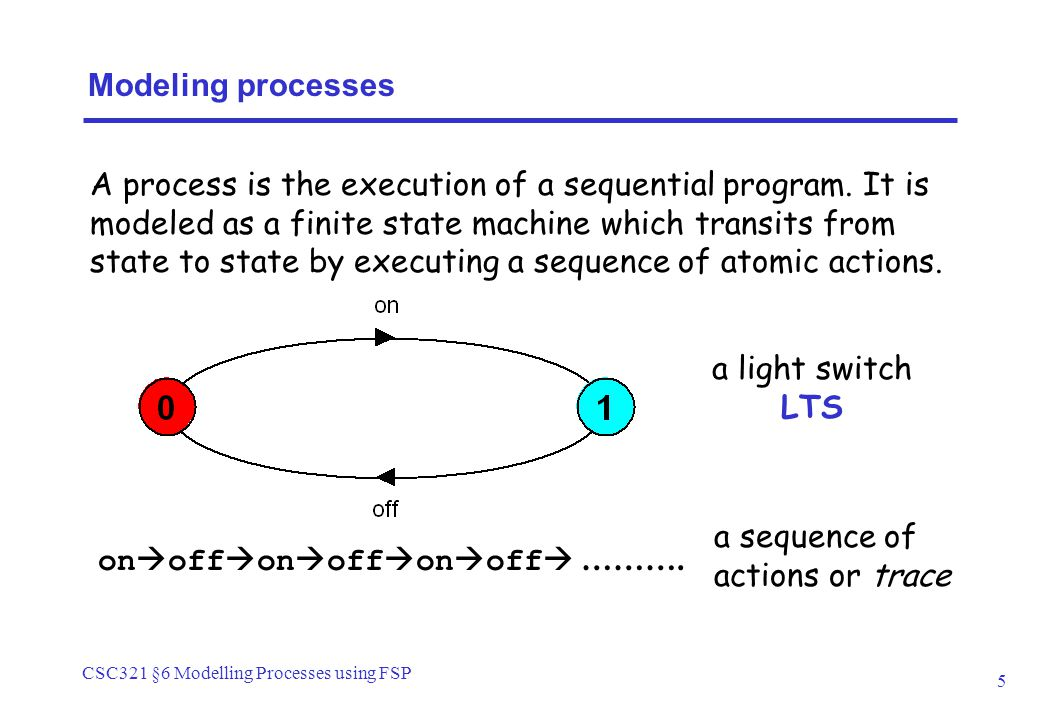 CSC321 §6 Modelling Processes using FSP 5 Modeling processes A process is the execution of a sequential program. It is modeled as a finite state machi