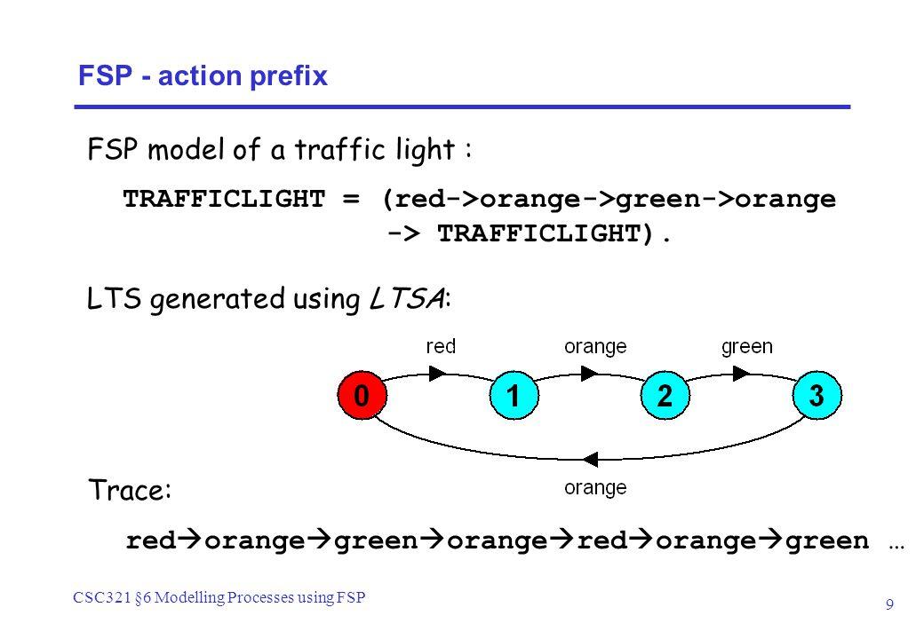 CSC321 §6 Modelling Processes using FSP 9 FSP - action prefix TRAFFICLIGHT = (red->orange->green->orange -> TRAFFICLIGHT). LTS generated using LTSA: T