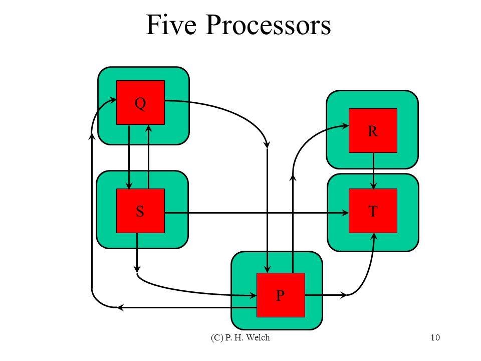 (C) P. H. Welch10 Five Processors Q R S P T