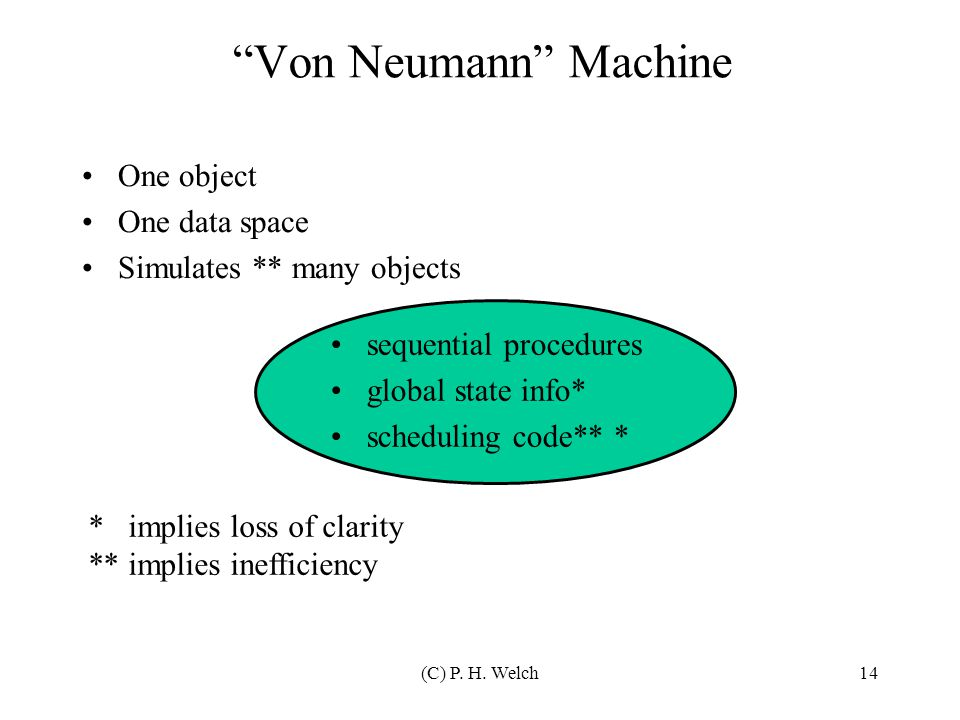 "(C) P. H. Welch14 ""Von Neumann"" Machine One object One data space Simulates ** many objects sequential procedures global state info* scheduling code**"