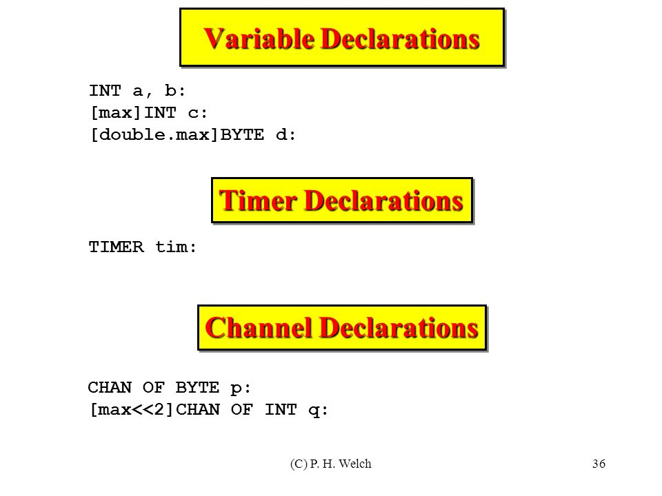 (C) P. H. Welch36 Variable Declarations INT a, b: [max]INT c: [double.max]BYTE d: Timer Declarations TIMER tim: Channel Declarations CHAN OF BYTE p: [
