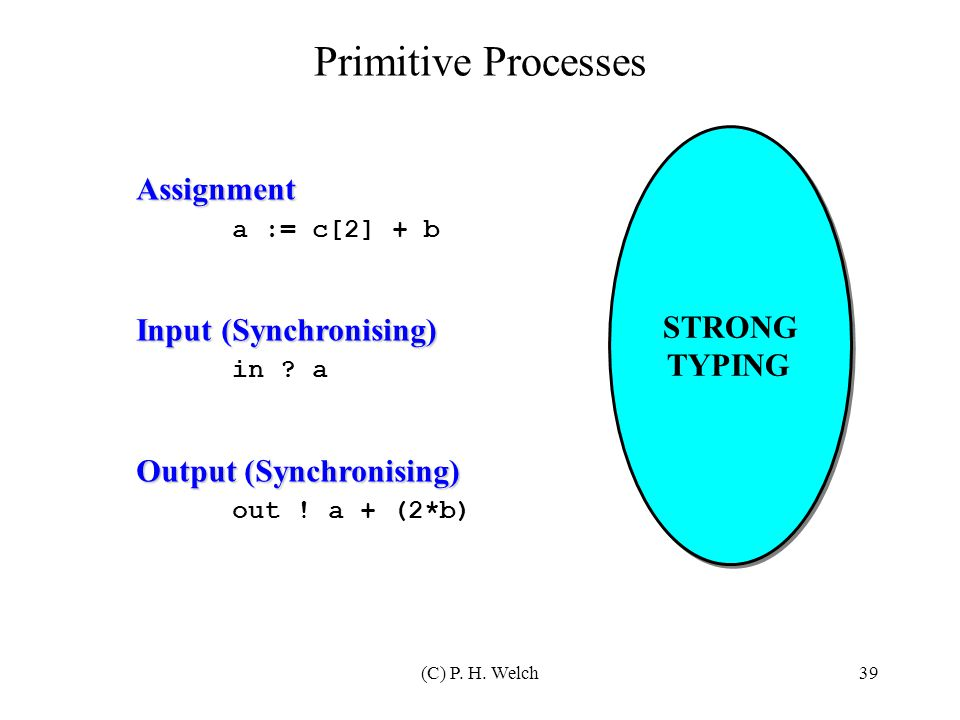 (C) P. H. Welch39 Primitive ProcessesAssignment a := c[2] + b Input (Synchronising) in ? a Output (Synchronising) out ! a + (2*b) STRONG TYPING STRONG