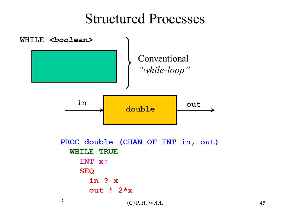 "(C) P. H. Welch45 Structured Processes WHILE Conventional ""while-loop"" PROC double (CHAN OF INT in, out) WHILE TRUE INT x: SEQ in ? x out ! 2*x : in o"