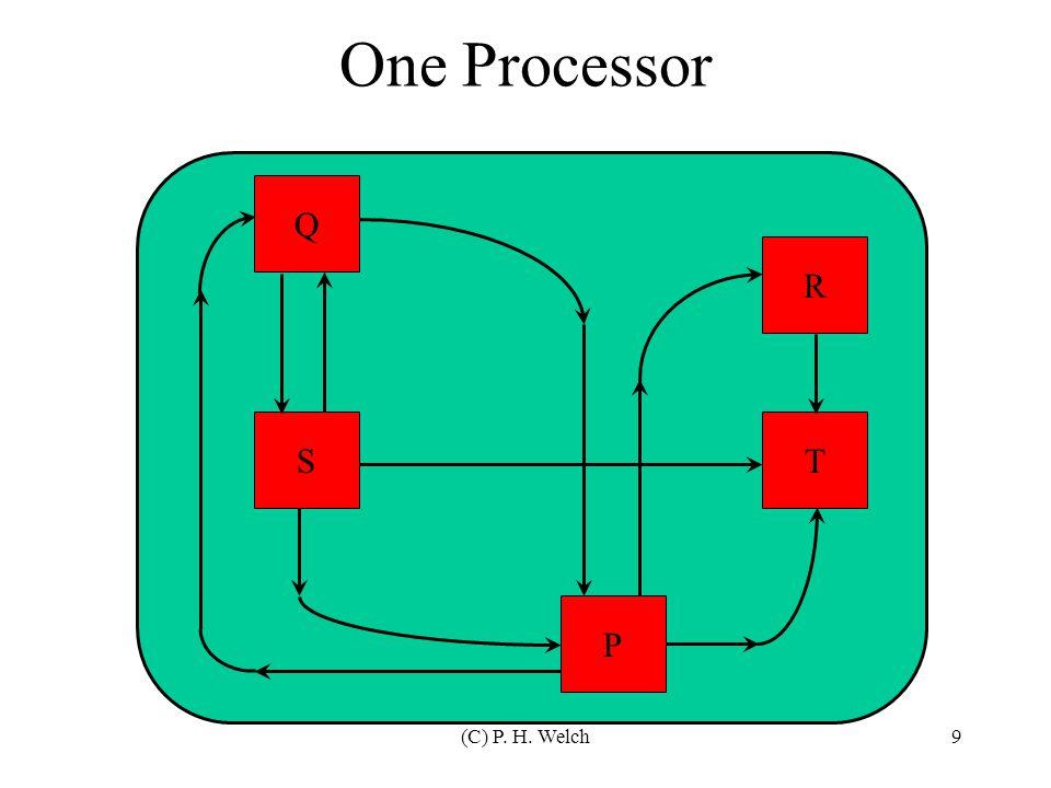 (C) P. H. Welch9 One Processor Q R S P T
