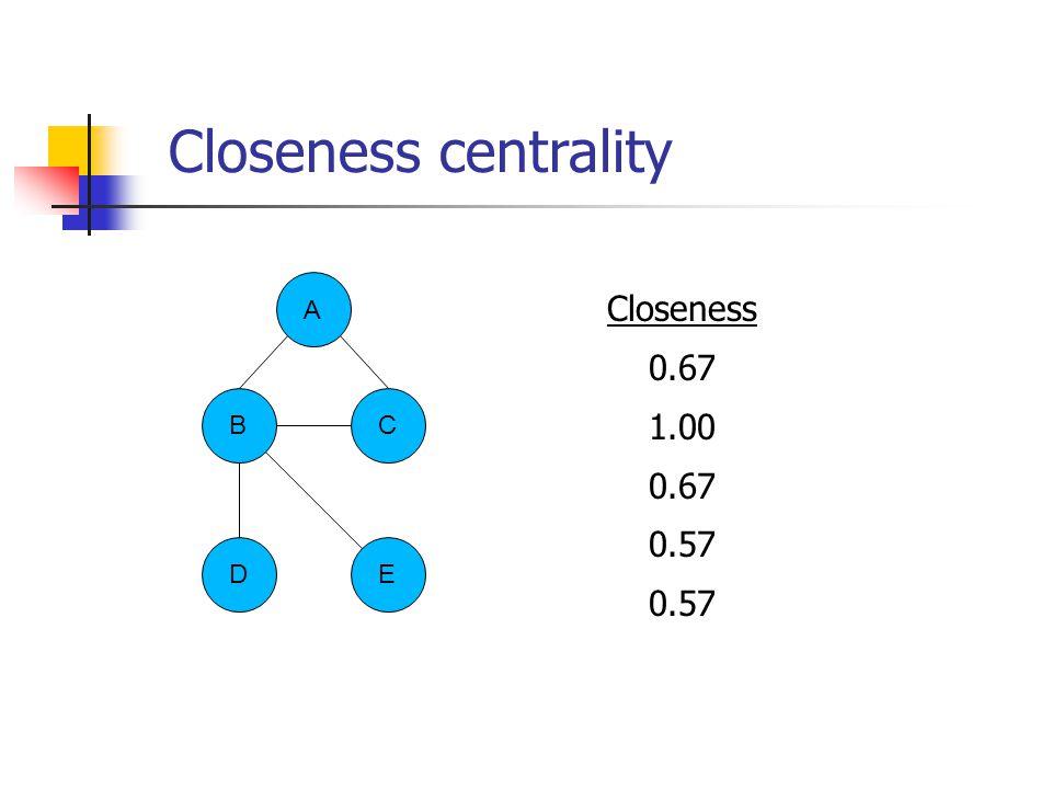 B ED C A Closeness 0.67 1.00 0.67 0.57