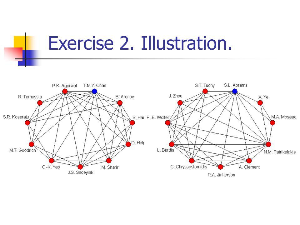 Exercise 2. Illustration.