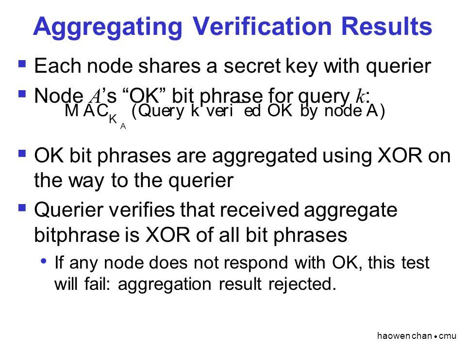 "haowen chan  cmu Aggregating Verification Results  Each node shares a secret key with querier  Node A 's ""OK"" bit phrase for query k :  OK bit phr"