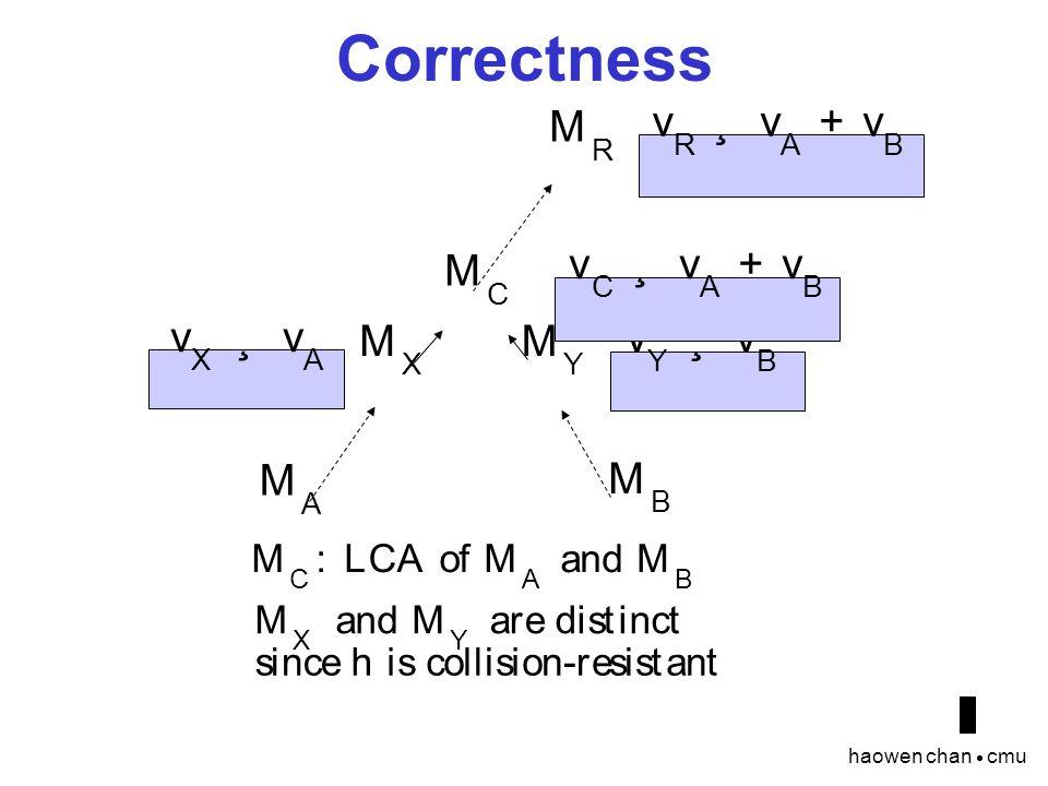 haowen chan  cmu Correctness M C M A M B M R M X M Y v Y ¸ v B v X ¸ v A v C ¸ v A + v B v R ¸ v A + v B s i nce h i sco ll i s i on-res i s t an t M