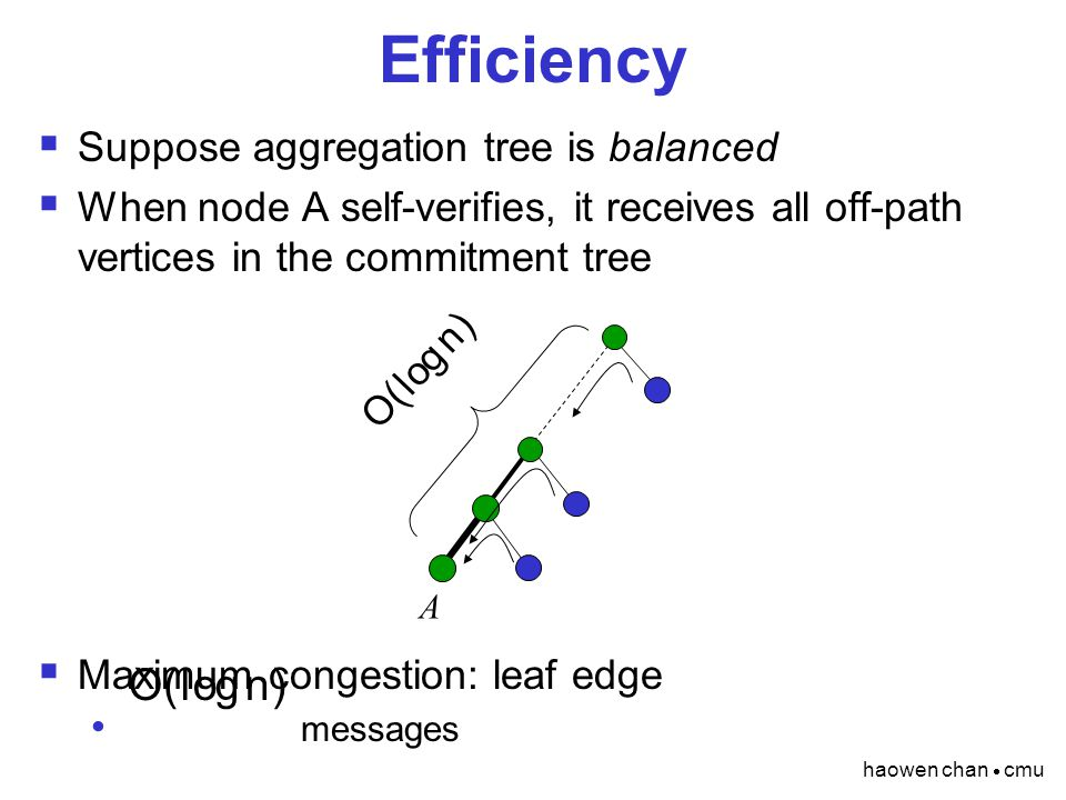 haowen chan  cmu Efficiency  Suppose aggregation tree is balanced  When node A self-verifies, it receives all off-path vertices in the commitment t