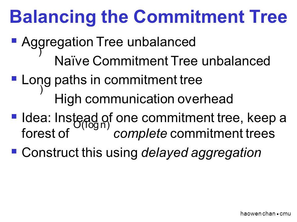 haowen chan  cmu Balancing the Commitment Tree  Aggregation Tree unbalanced Naïve Commitment Tree unbalanced  Long paths in commitment tree High co