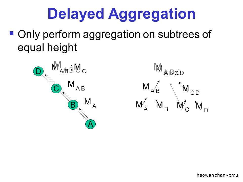 haowen chan  cmu Delayed Aggregation  Only perform aggregation on subtrees of equal height M A M A D C B A M AB M B M AB M C M AB ; M C M D M CD M A