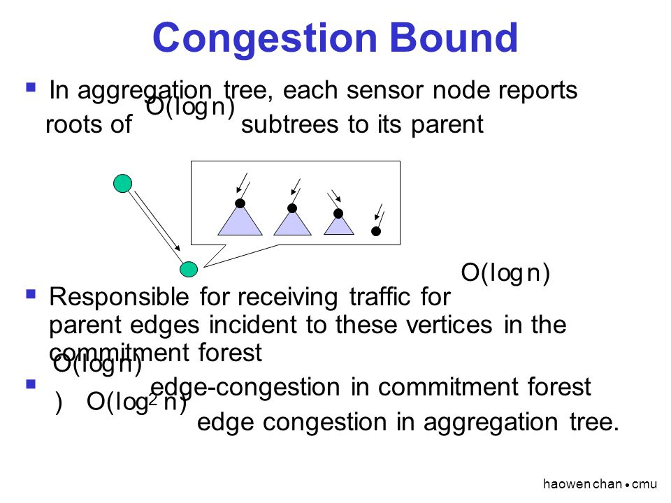 haowen chan  cmu Congestion Bound  In aggregation tree, each sensor node reports roots of subtrees to its parent  Responsible for receiving traffic for parent edges incident to these vertices in the commitment forest  edge-congestion in commitment forest edge congestion in aggregation tree.