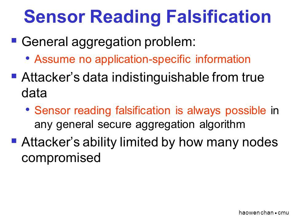 haowen chan  cmu Sensor Reading Falsification  General aggregation problem: Assume no application-specific information  Attacker's data indistingui