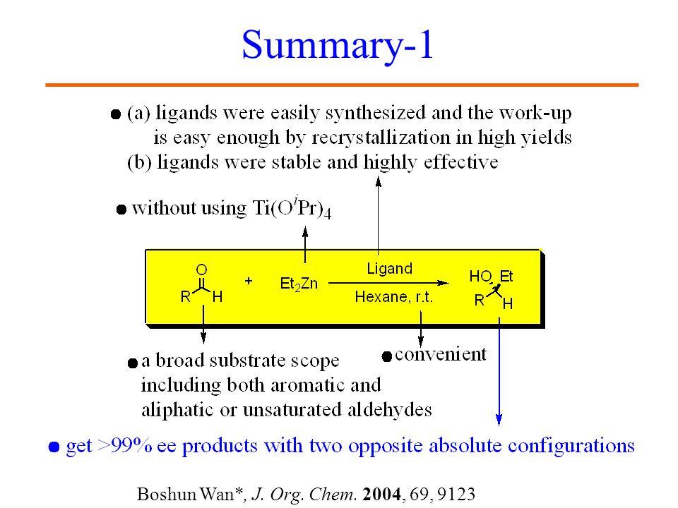 Summary-1 Boshun Wan*, J. Org. Chem. 2004, 69, 9123