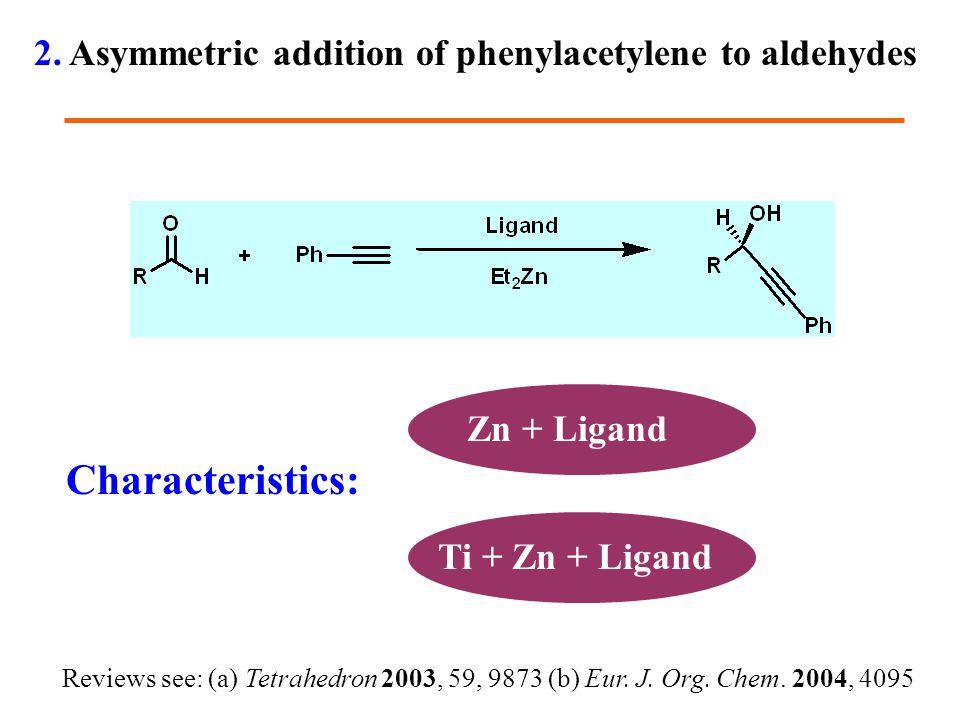 Zn + Ligand Ti + Zn + Ligand Characteristics: 2.