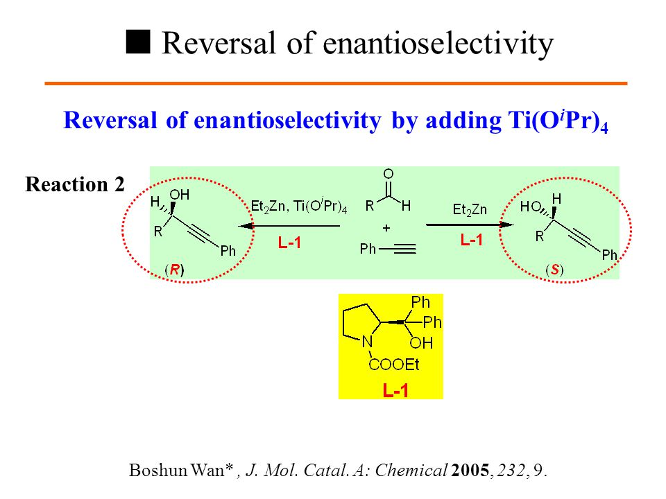 Reversal of enantioselectivity by adding Ti(O i Pr) 4 Boshun Wan*, J.