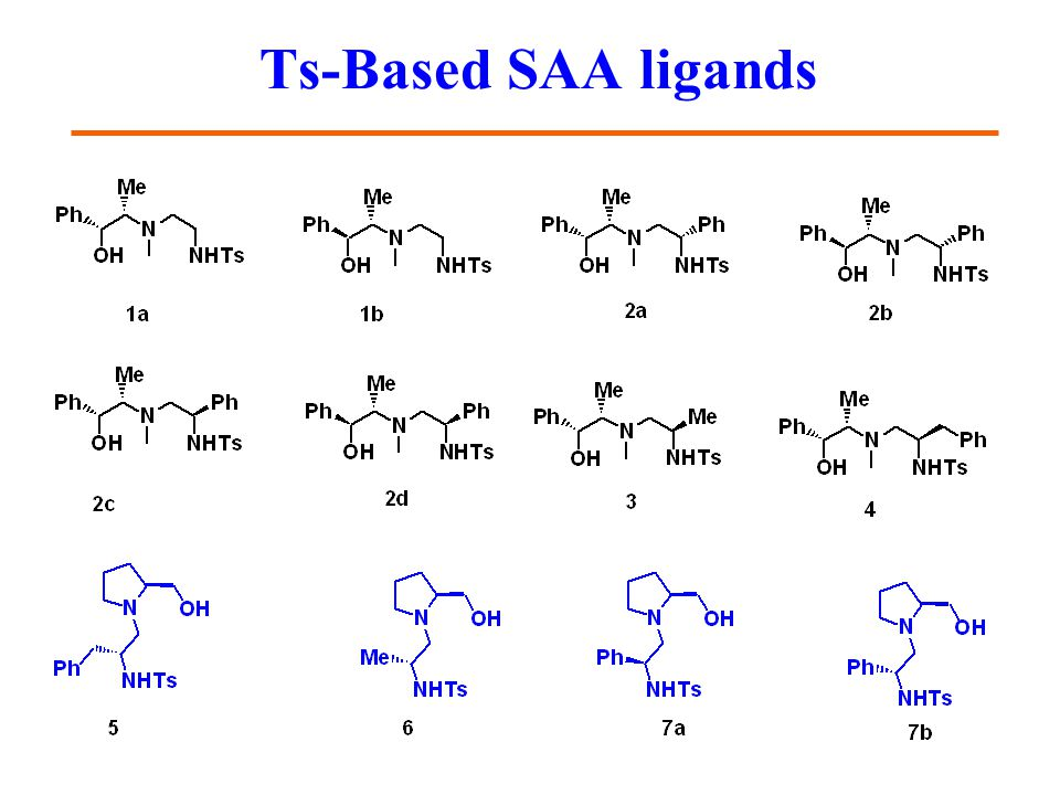 Ts-Based SAA ligands