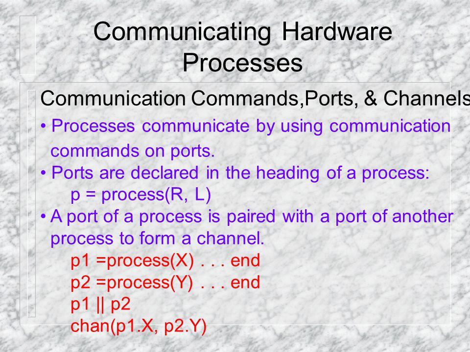 Communicating Hardware Processes Communication Commands,Ports, & Channels Processes communicate by using communication commands on ports. Ports are de