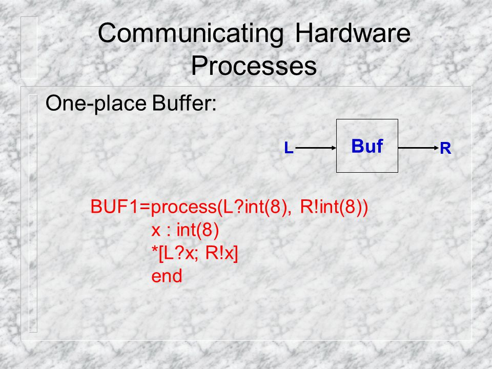 Communicating Hardware Processes One-place Buffer: BUF1=process(L int(8), R!int(8)) x : int(8) *[L x; R!x] end Buf L R
