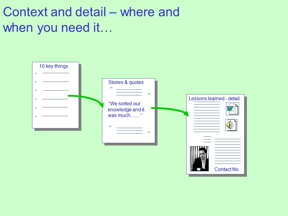 Context and detail – where and when you need it… 10 key things Stories & quotes Lessons learned - detail Contact No.