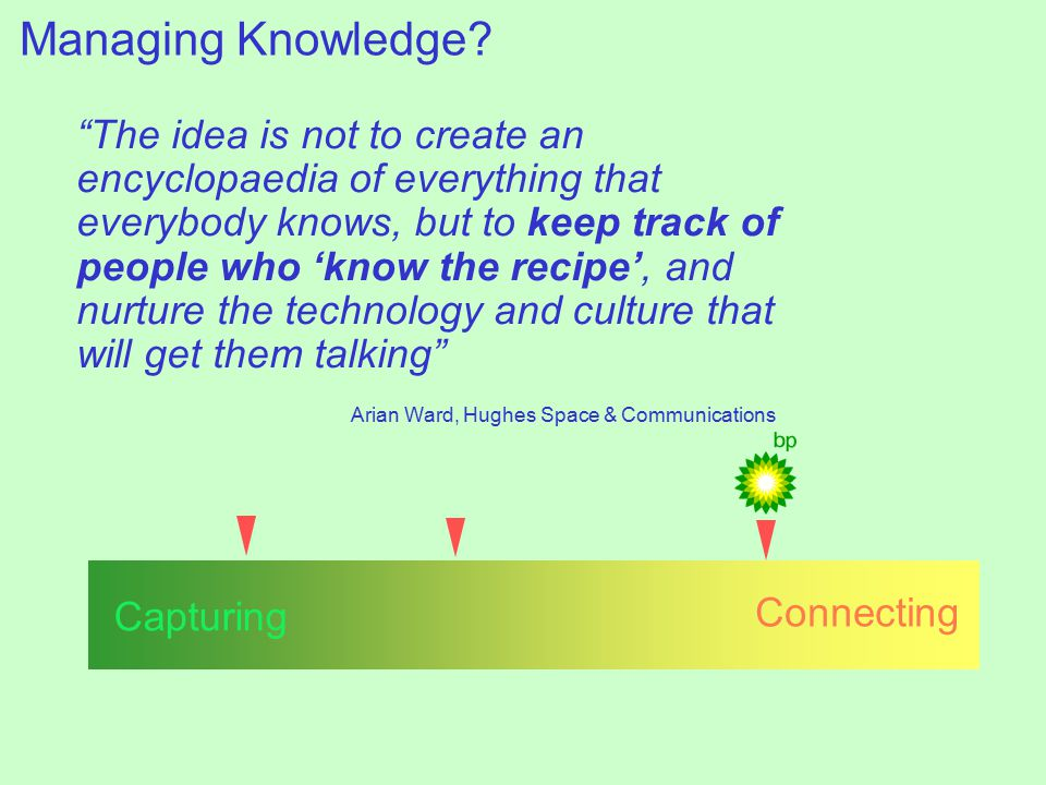 Managing Knowledge.