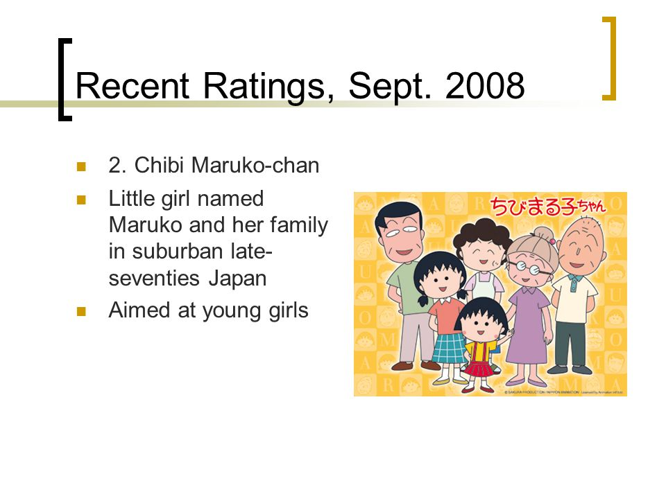 Recent Ratings, Sept. 2008 2.