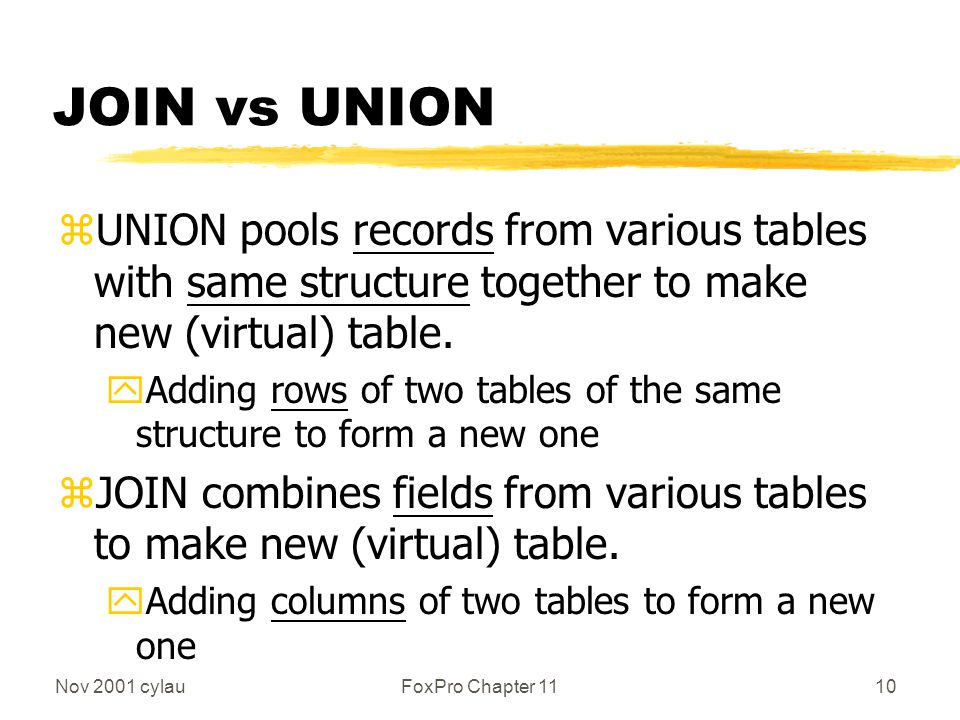 Nov 2001 cylauFoxPro Chapter 1110 JOIN vs UNION zUNION pools records from various tables with same structure together to make new (virtual) table.