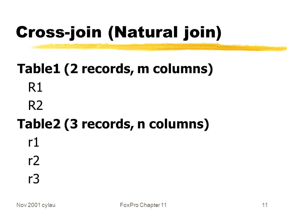 Nov 2001 cylauFoxPro Chapter 1111 Cross-join (Natural join) Table1 (2 records, m columns) R1 R2 Table2 (3 records, n columns) r1 r2 r3