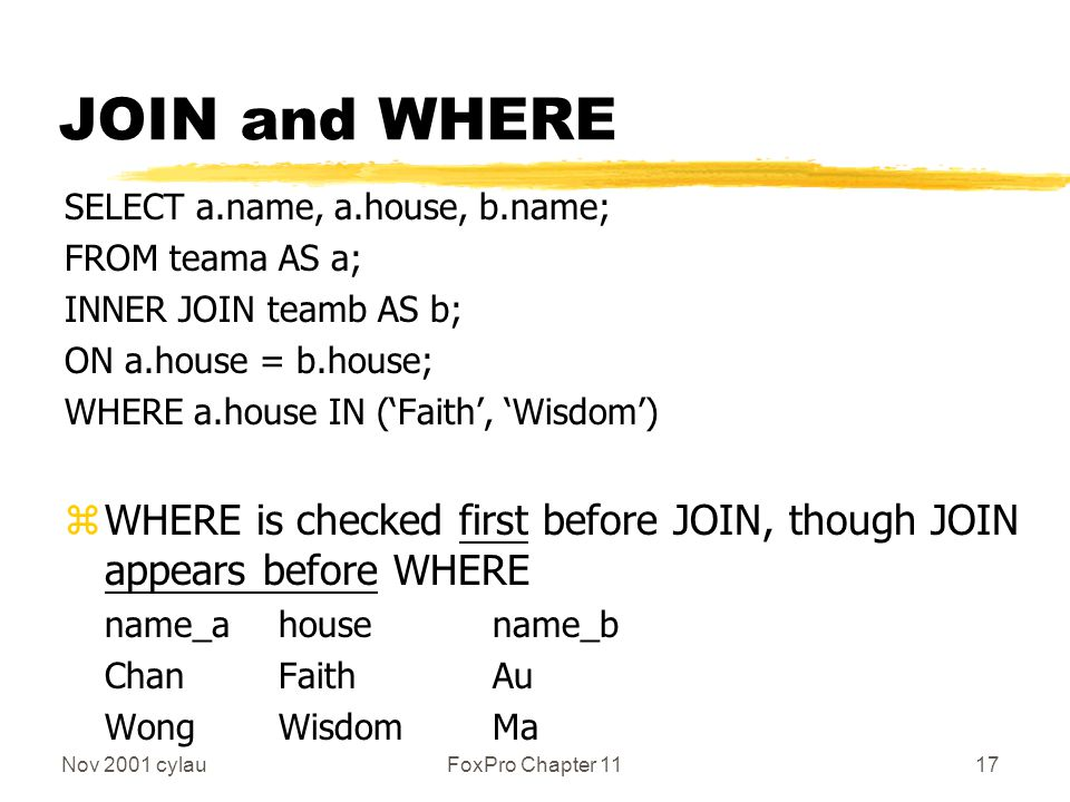 Nov 2001 cylauFoxPro Chapter 1117 JOIN and WHERE SELECT a.name, a.house, b.name; FROM teama AS a; INNER JOIN teamb AS b; ON a.house = b.house; WHERE a.house IN ('Faith', 'Wisdom') zWHERE is checked first before JOIN, though JOIN appears before WHERE name_ahousename_b ChanFaithAu WongWisdomMa