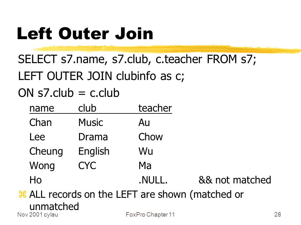 Nov 2001 cylauFoxPro Chapter 1128 Left Outer Join SELECT s7.name, s7.club, c.teacher FROM s7; LEFT OUTER JOIN clubinfo as c; ON s7.club = c.club nameclubteacher ChanMusicAu LeeDramaChow CheungEnglishWu WongCYCMa Ho.NULL.&& not matched zALL records on the LEFT are shown (matched or unmatched