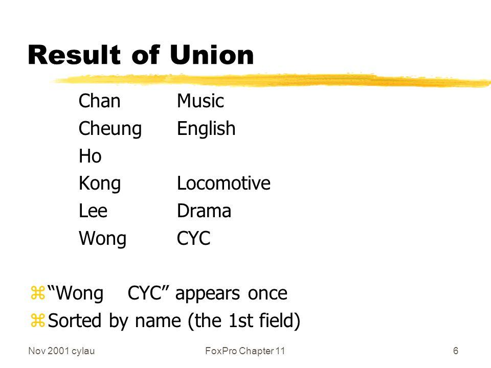 Nov 2001 cylauFoxPro Chapter 117 UNION (3) SELECT * FROM setA;&& record X, Y, Z UNION; SELECT * FROM setB;&& record W, X UNION; SELECT * FROM setC&& record Z, K zresult : record X, Y, Z, W, K