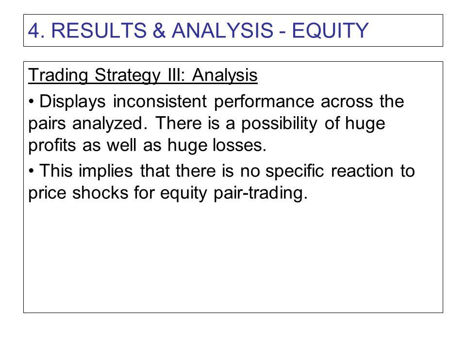 4. RESULTS & ANALYSIS - ETF Trading Strategy I MSCI Pac Ex-Jap Vs MSCI UK P&L: -1.06