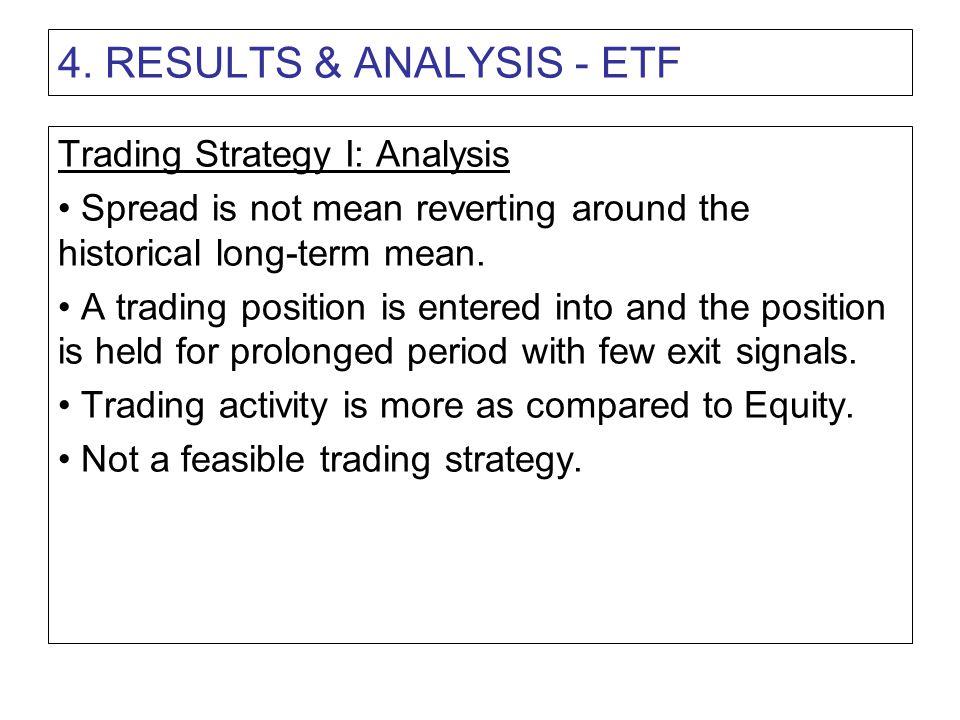 4. RESULTS & ANALYSIS - ETF Trading Strategy II MSCI Pac Ex-Jap Vs MSCI UK P&L: 15.82
