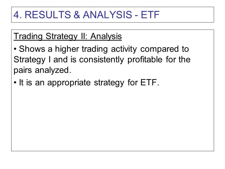 4. RESULTS & ANALYSIS - ETF Trading Strategy III MSCI Pac Ex-Jap Vs MSCI UK P&L: 20.76