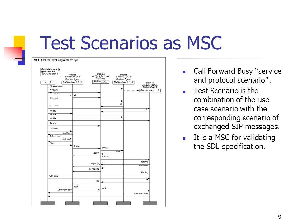 9 Call Forward Busy service and protocol scenario .