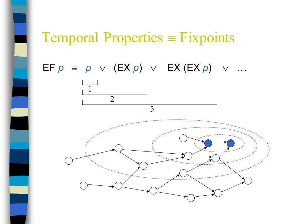Temporal Properties  Fixpoints EF p  p  (EX p)  EX (EX p)  … 1 3 2