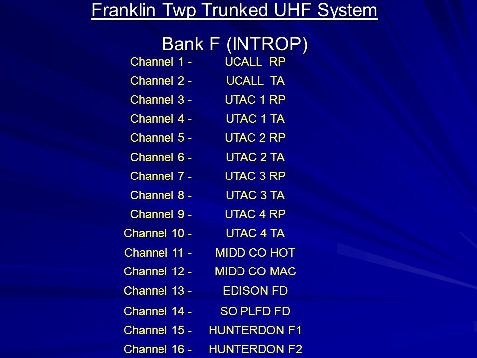 Franklin Twp Trunked UHF System Bank E (County) Channel 1 - CTY PUB SFTY Channel 2 - C-EMS REG #1 Channel 3 - C-EMS REG #2 Channel 4 - CTY WIDE OPS Channel 5 - COUNTY TAC-1 Channel 6 - COUNTY TAC-2 Channel 7 - COUNTY TAC-3 Channel 8 - COUNTY TAC-4 Channel 9 - COUNTY TAC-5 Channel 10 - COUNTY TAC-6 Channel 11 - CNTY PAGE Channel 12 - C-UHF RPTR Channel 13 - UNPROGRAMMED Channel 14 - UNPROGRAMMED Channel 15 - UNPROGRAMMED Channel 16 - UNPROGRAMMED