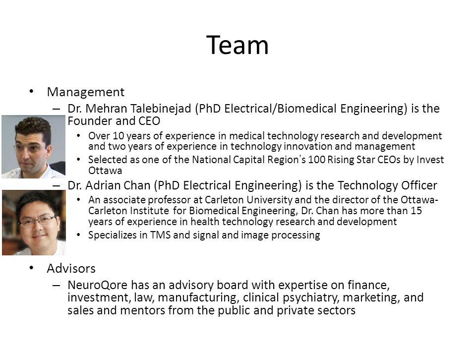 Team Management – Dr.