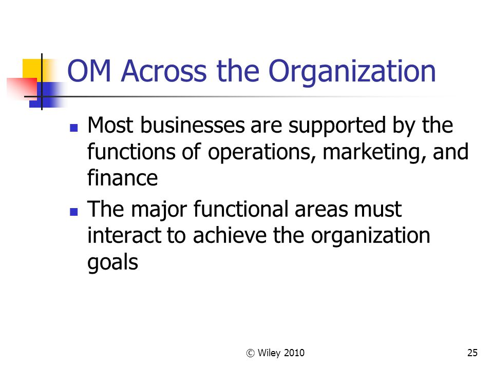 © Wiley 201025 OM Across the Organization Most businesses are supported by the functions of operations, marketing, and finance The major functional ar