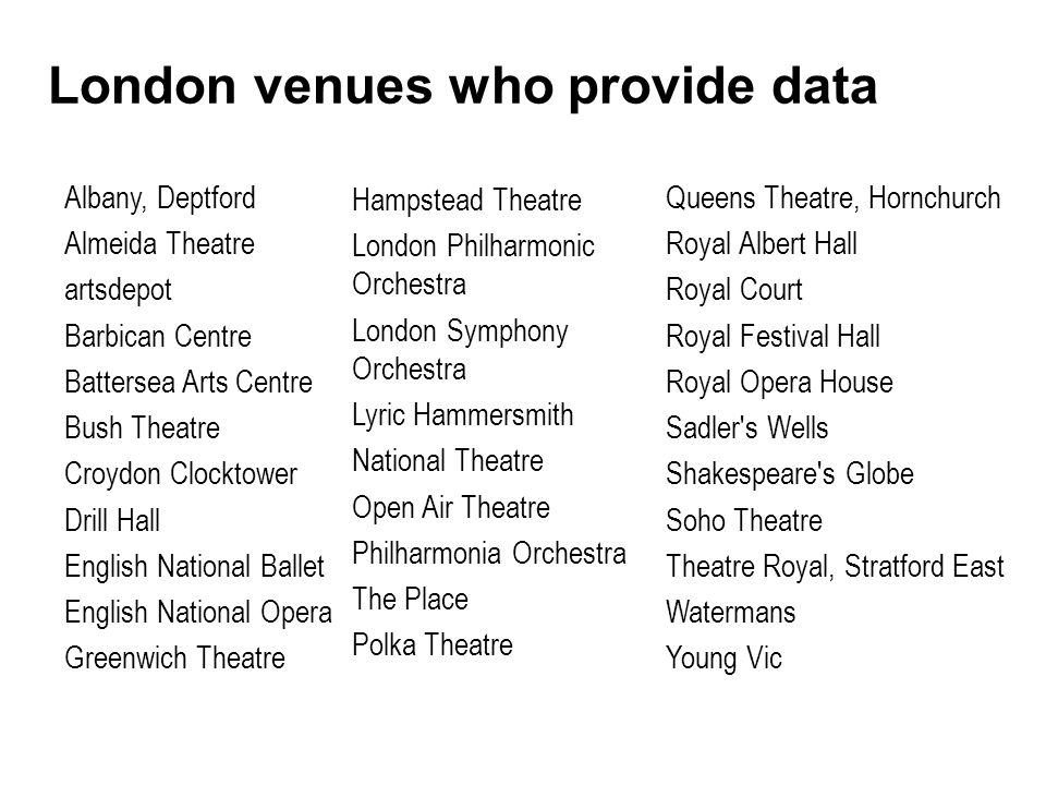 London venues who provide data Albany, Deptford Almeida Theatre artsdepot Barbican Centre Battersea Arts Centre Bush Theatre Croydon Clocktower Drill Hall English National Ballet English National Opera Greenwich Theatre Queens Theatre, Hornchurch Royal Albert Hall Royal Court Royal Festival Hall Royal Opera House Sadler s Wells Shakespeare s Globe Soho Theatre Theatre Royal, Stratford East Watermans Young Vic Hampstead Theatre London Philharmonic Orchestra London Symphony Orchestra Lyric Hammersmith National Theatre Open Air Theatre Philharmonia Orchestra The Place Polka Theatre