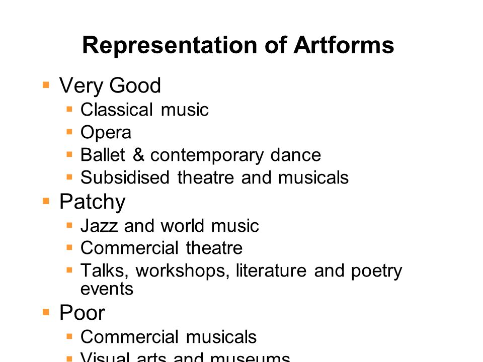 Representation of Artforms  Very Good  Classical music  Opera  Ballet & contemporary dance  Subsidised theatre and musicals  Patchy  Jazz and world music  Commercial theatre  Talks, workshops, literature and poetry events  Poor  Commercial musicals  Visual arts and museums  Cinema