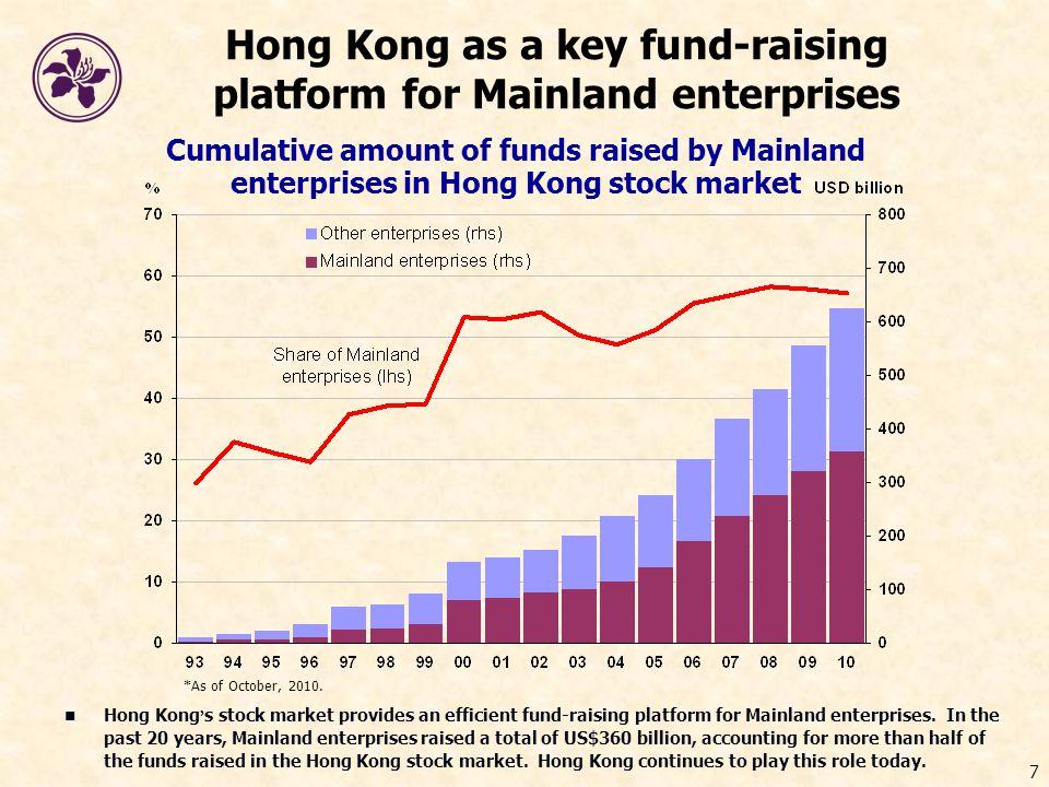 7 Hong Kong ' s stock market provides an efficient fund-raising platform for Mainland enterprises.