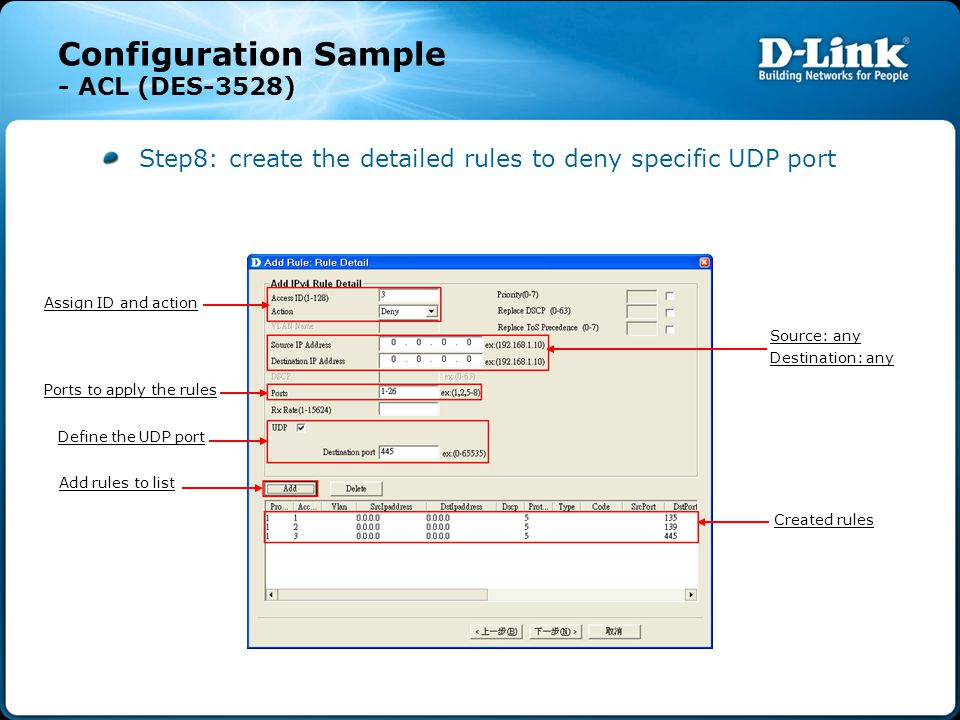 Step8: create the detailed rules to deny specific UDP port Configuration Sample - ACL (DES-3528) Source: any Destination: any Define the UDP port Crea