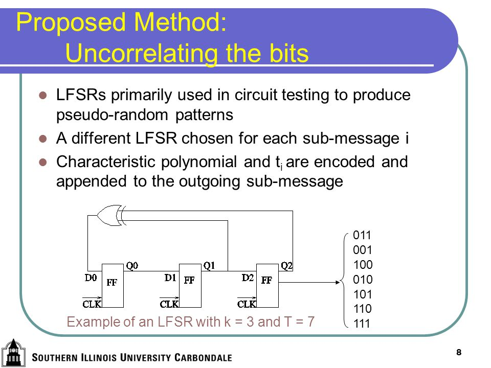 8 Proposed Method: Uncorrelating the bits LFSRs primarily used in circuit testing to produce pseudo-random patterns A different LFSR chosen for each sub-message i Characteristic polynomial and t i are encoded and appended to the outgoing sub-message Example of an LFSR with k = 3 and T = 7 011 001 100 010 101 110 111